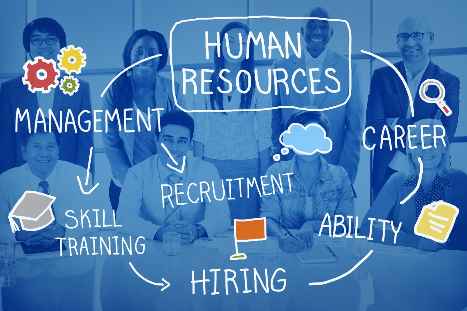 THE POWER OF HUMAN RESOURCES